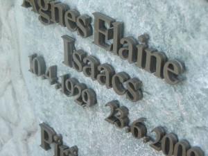Painted Aluminium Letters